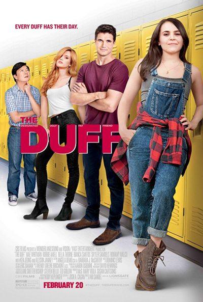 The DUFF online cz