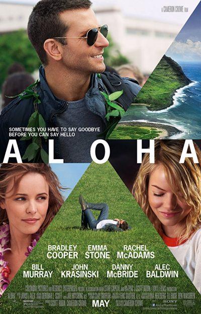 Aloha online cz