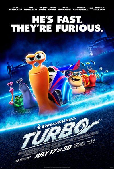 Turbo online cz